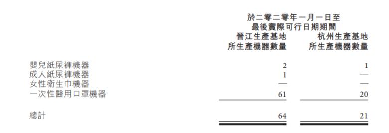 港股打新实盘31期:海纳智能
