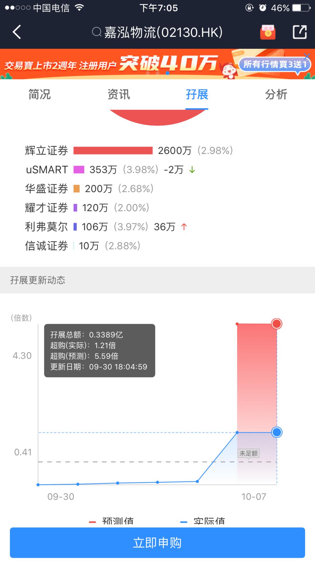 【港股打新】—嘉泓物流(02130HK):出来票吗?最重要的就是开心啦,老板开心就好!