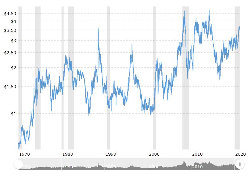 燕麦价格走势图